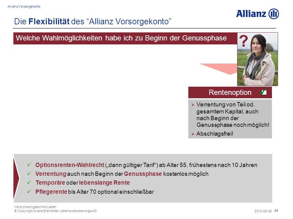  Die Flexibilität des Allianz Vorsorgekonto
