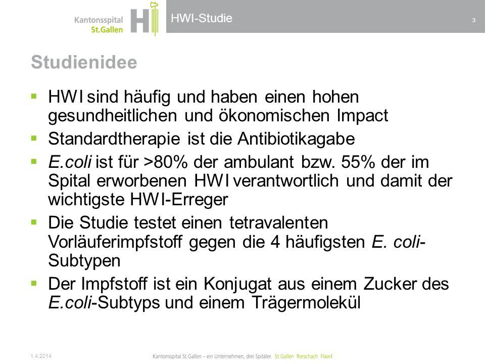 Studienidee HWI sind häufig und haben einen hohen gesundheitlichen und ökonomischen Impact. Standardtherapie ist die Antibiotikagabe.