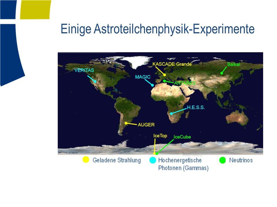Einige Astroteilchenphysik-Experimente
