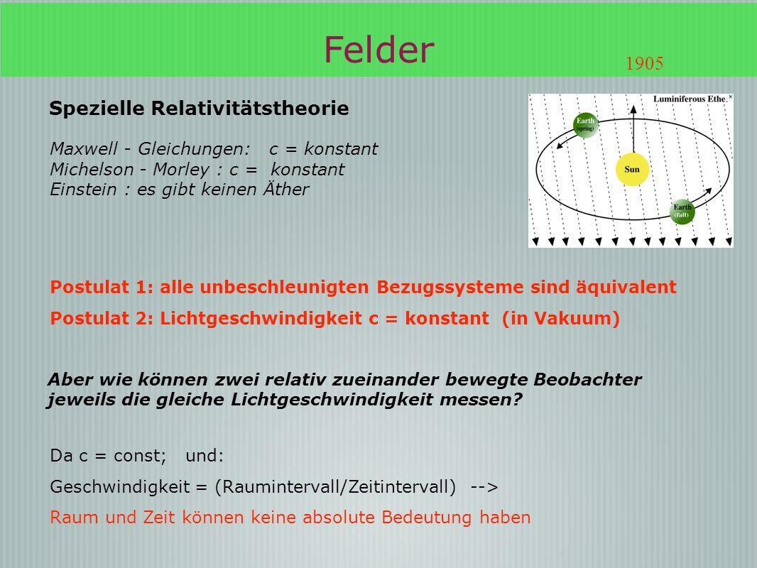 Felder 1905 Spezielle Relativitätstheorie
