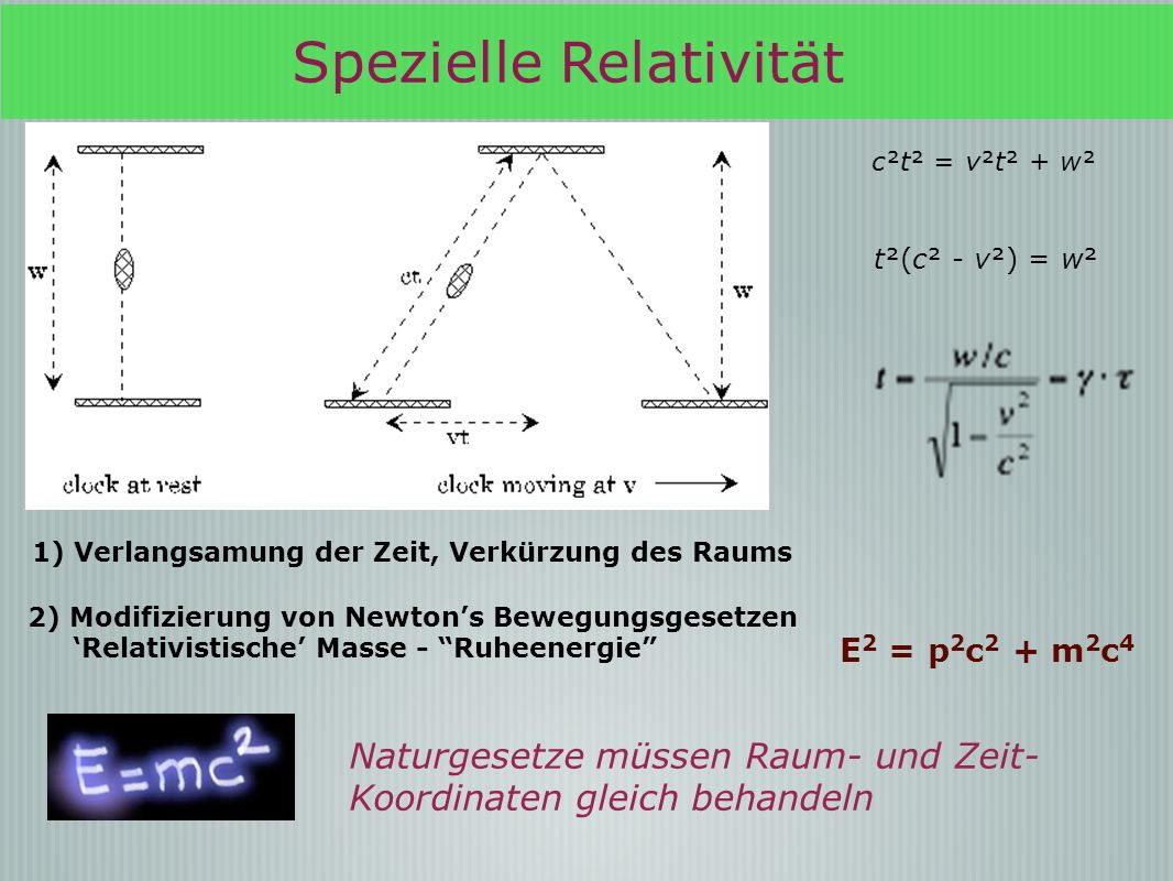 Spezielle Relativität