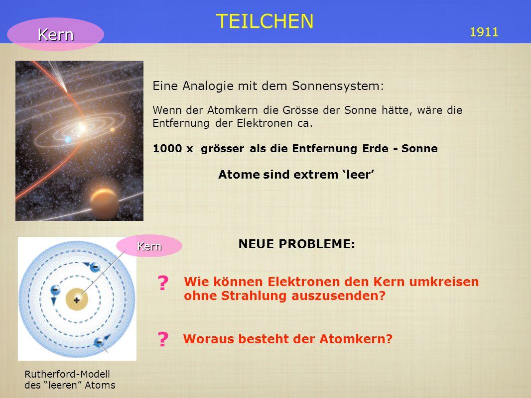 Kern 1911 Eine Analogie mit dem Sonnensystem: NEUE PROBLEME:
