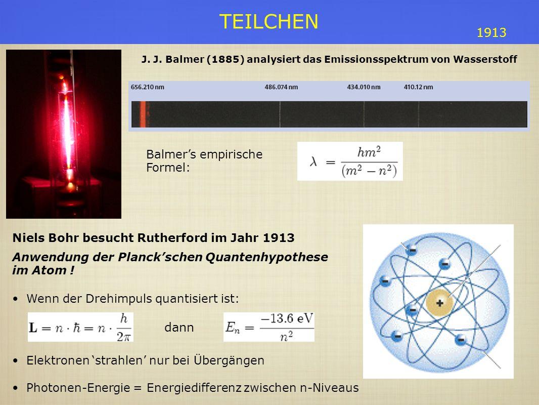 J. J. Balmer (1885) analysiert das Emissionsspektrum von Wasserstoff
