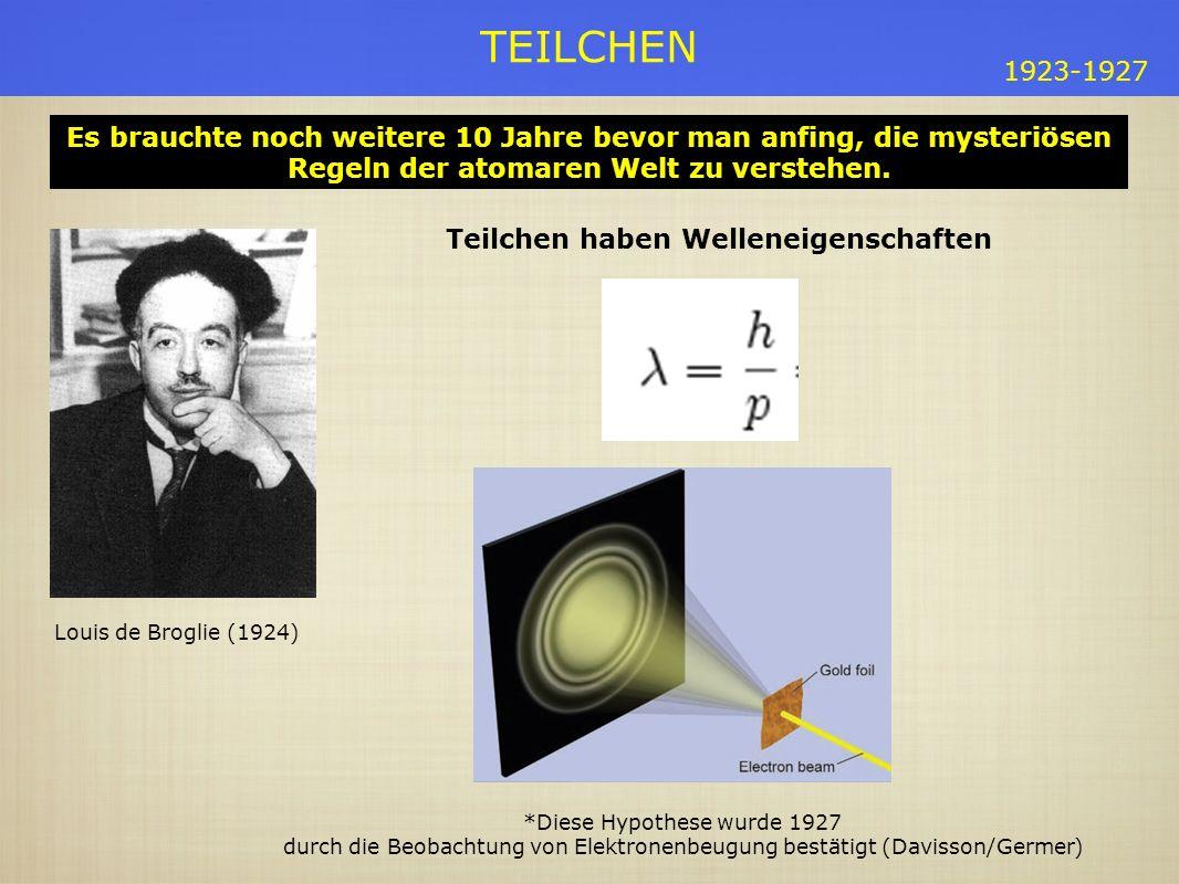*Diese Hypothese wurde 1927