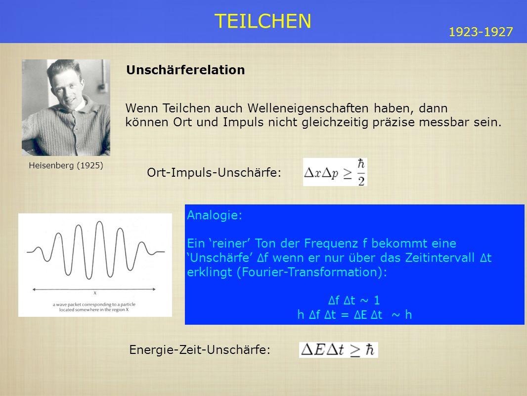 Wenn Teilchen auch Welleneigenschaften haben, dann