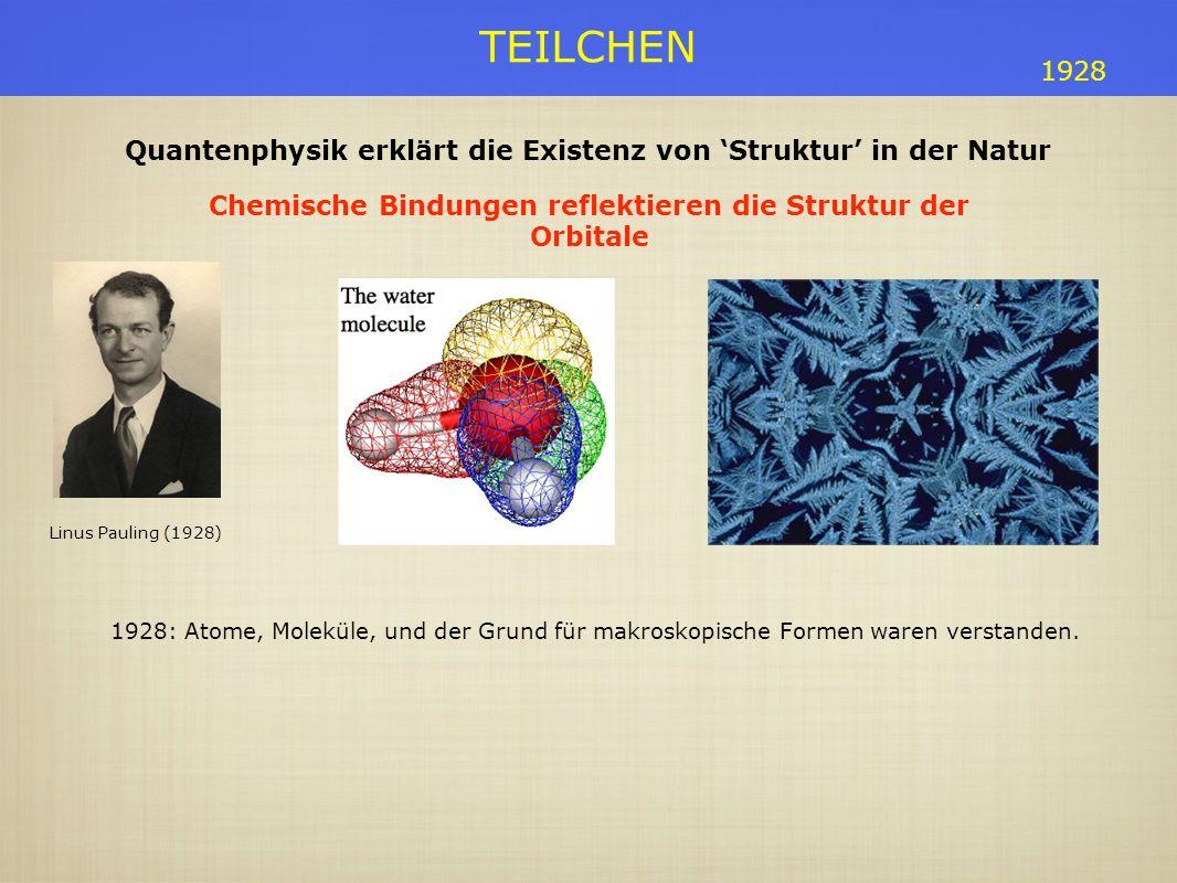 Quantenphysik erklärt die Existenz von 'Struktur' in der Natur