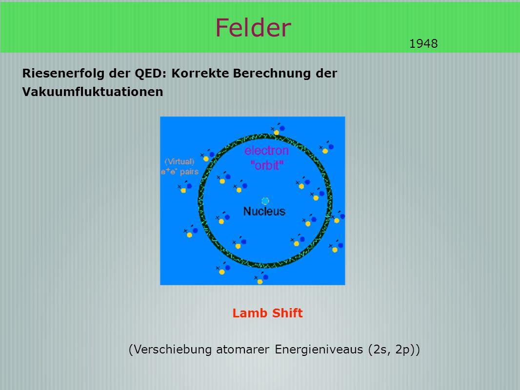 Felder 1948. Riesenerfolg der QED: Korrekte Berechnung der Vakuumfluktuationen.