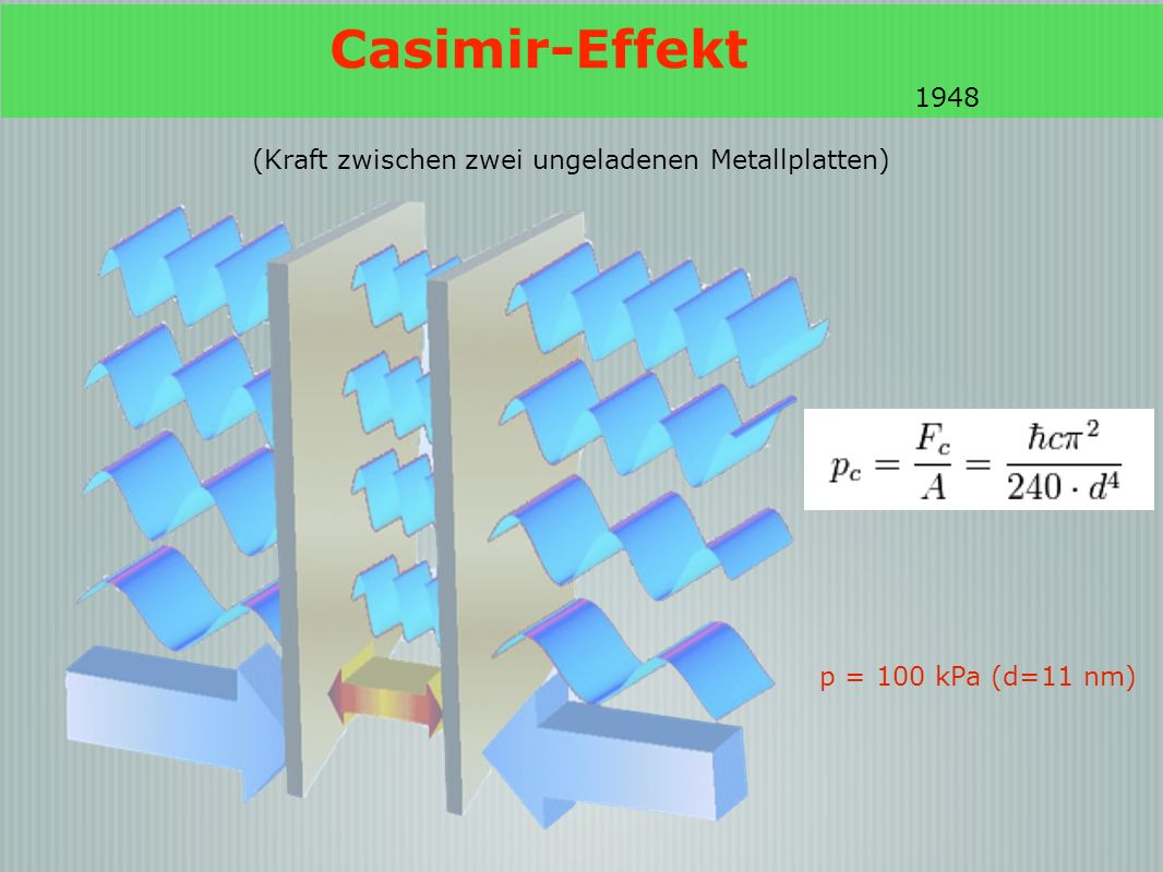 Casimir-Effekt 1948 (Kraft zwischen zwei ungeladenen Metallplatten)