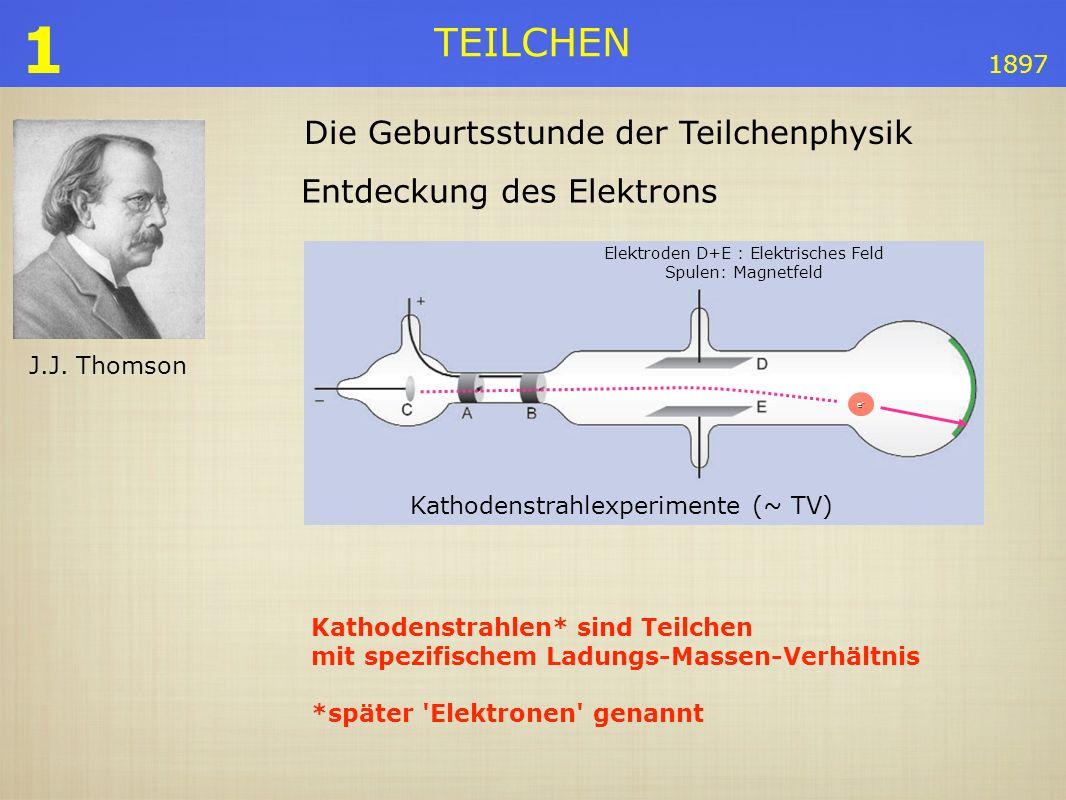 1 Die Geburtsstunde der Teilchenphysik Entdeckung des Elektrons 1897