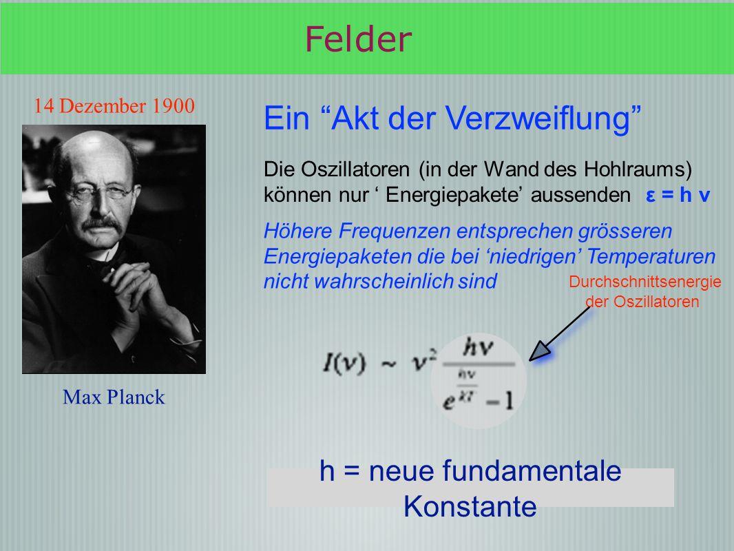 Felder Ein Akt der Verzweiflung h = neue fundamentale Konstante