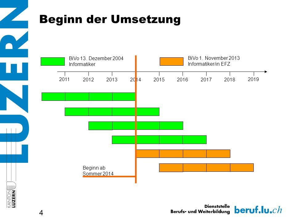 Beginn der Umsetzung BiVo 13. Dezember 2004 Informatiker