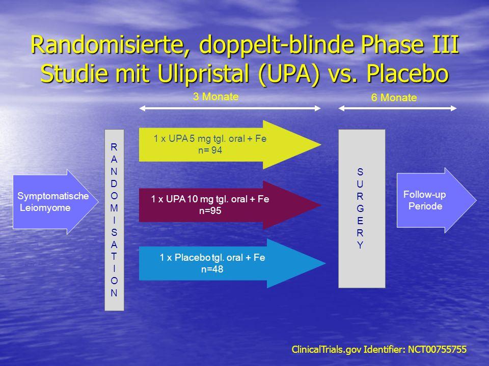 Randomisierte, doppelt-blinde Phase III Studie mit Ulipristal (UPA) vs