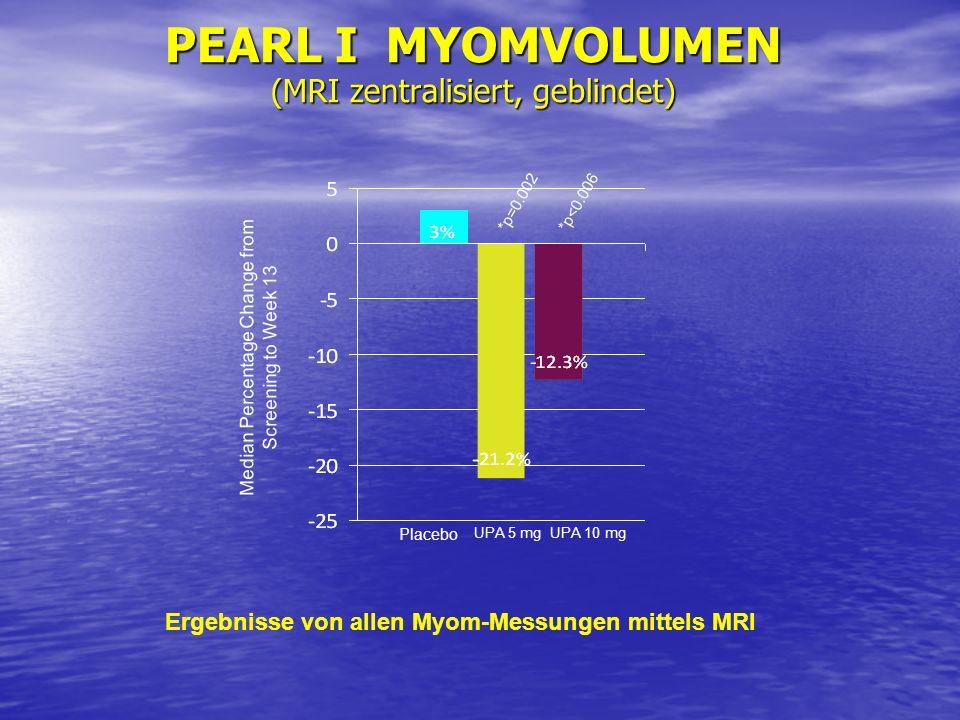 PEARL I MYOMVOLUMEN (MRI zentralisiert, geblindet)