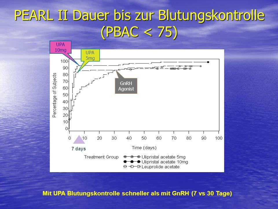 PEARL II Dauer bis zur Blutungskontrolle (PBAC < 75)