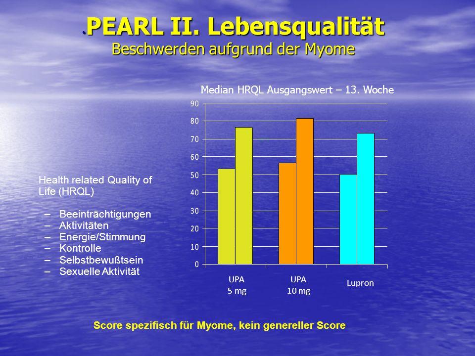 PEARL II. Lebensqualität Beschwerden aufgrund der Myome