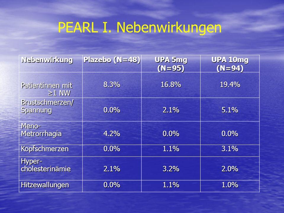 PEARL I. Nebenwirkungen