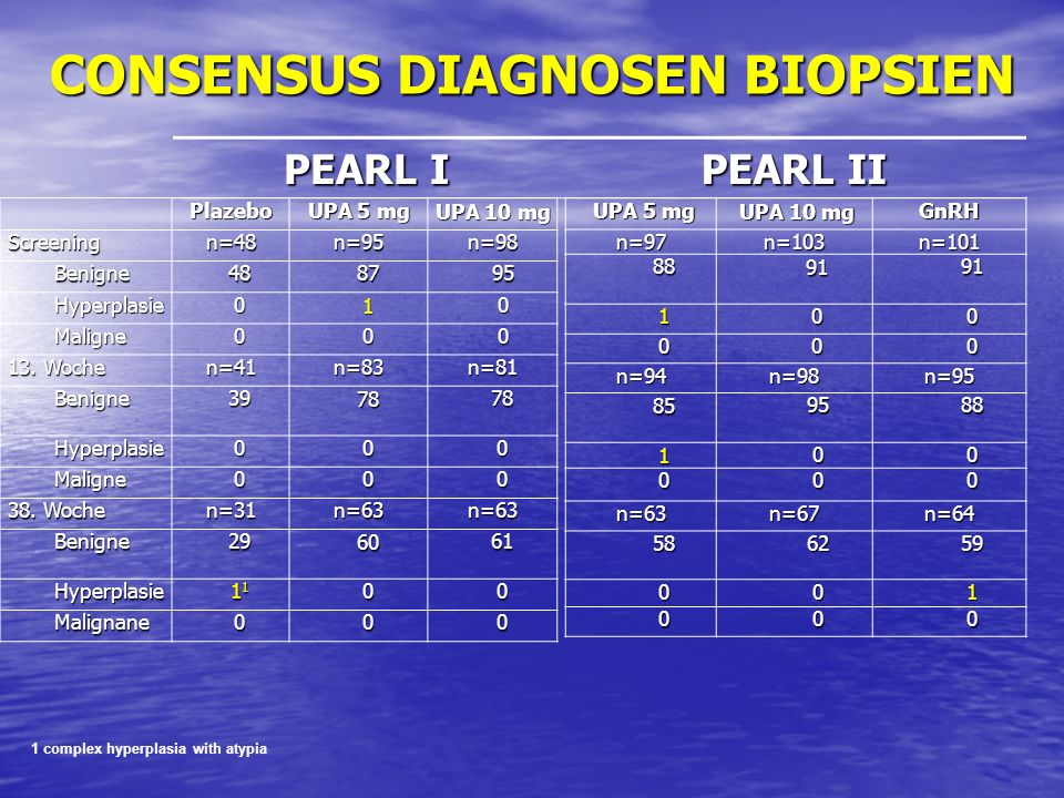 CONSENSUS DIAGNOSEN BIOPSIEN