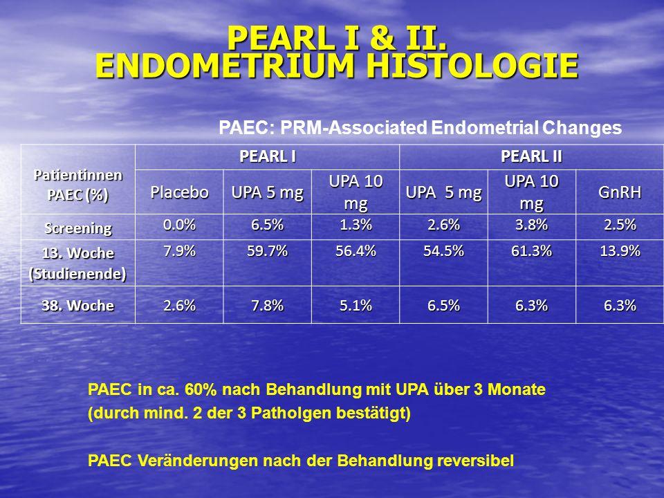PEARL I & II. ENDOMETRIUM HISTOLOGIE