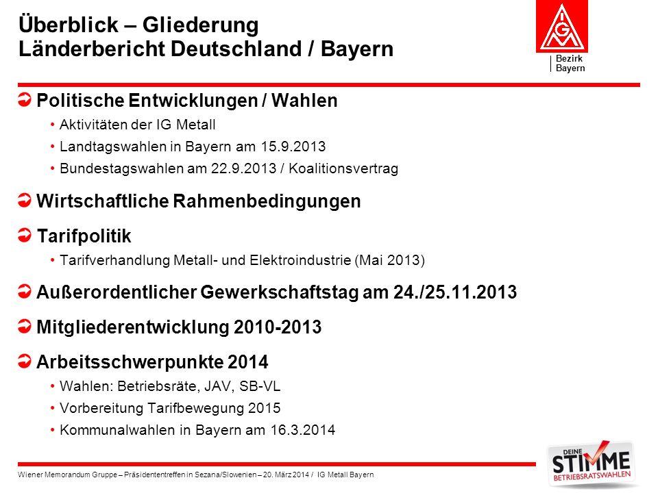 Überblick – Gliederung Länderbericht Deutschland / Bayern