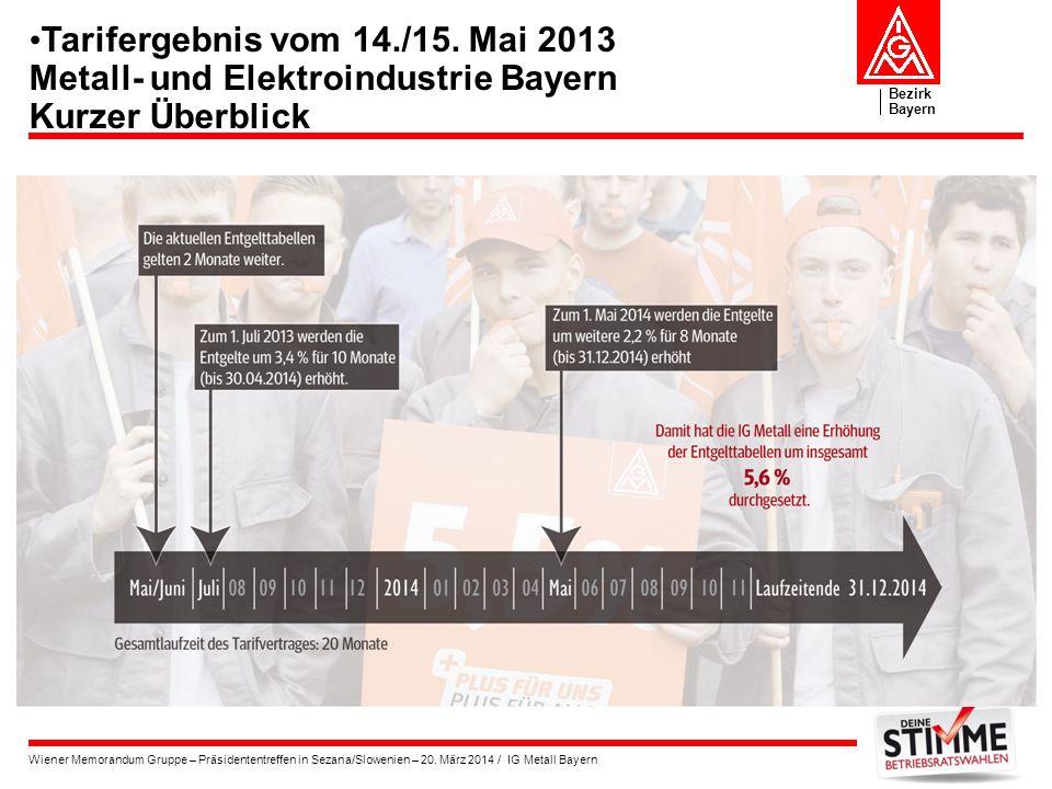 Tarifergebnis vom 14./15. Mai 2013 Metall- und Elektroindustrie Bayern Kurzer Überblick