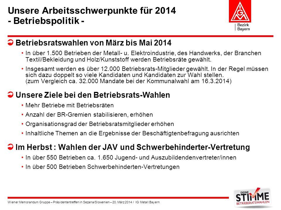 Unsere Arbeitsschwerpunkte für 2014 - Betriebspolitik -