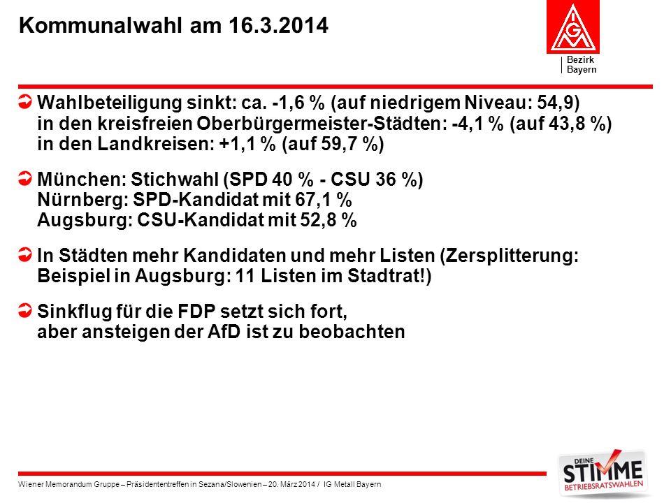 Kommunalwahl am 16.3.2014