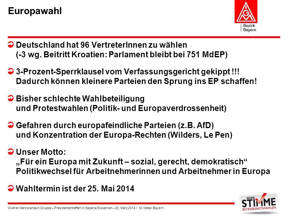 Europawahl Deutschland hat 96 VertreterInnen zu wählen (-3 wg. Beitritt Kroatien: Parlament bleibt bei 751 MdEP)