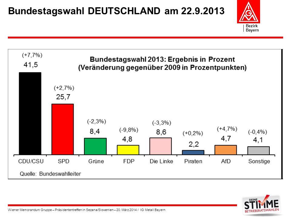 Bundestagswahl DEUTSCHLAND am 22.9.2013