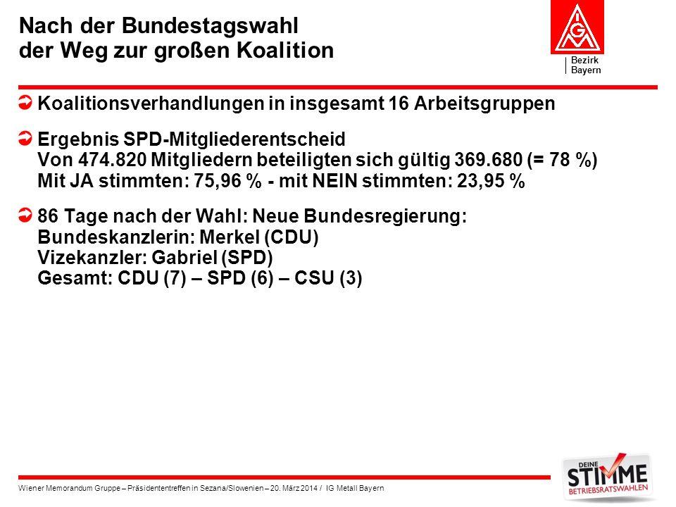 Nach der Bundestagswahl der Weg zur großen Koalition