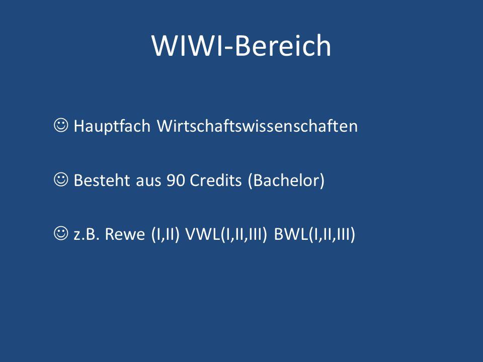 WIWI-Bereich  Hauptfach Wirtschaftswissenschaften