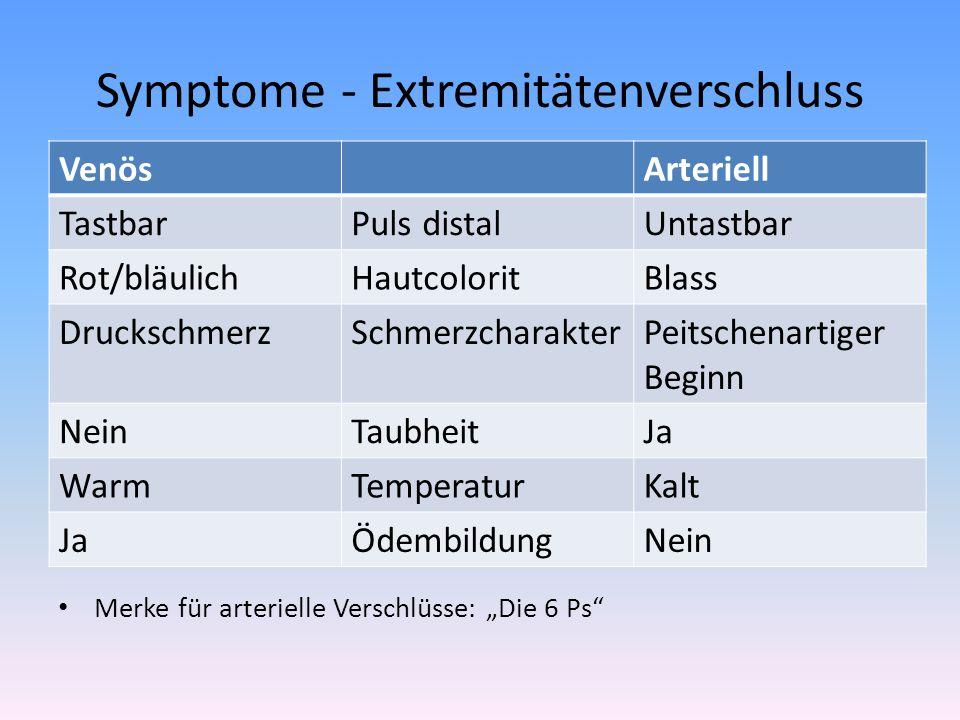Symptome - Extremitätenverschluss