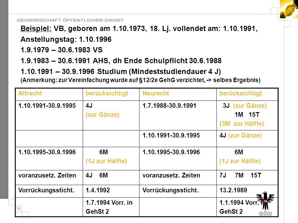 Beispiel: VB, geboren am 1.10.1973, 18. Lj. vollendet am: 1.10.1991,