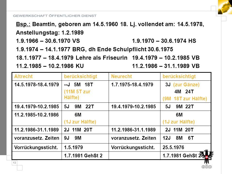 Bsp.: Beamtin, geboren am 14.5.1960 18. Lj. vollendet am: 14.5.1978,
