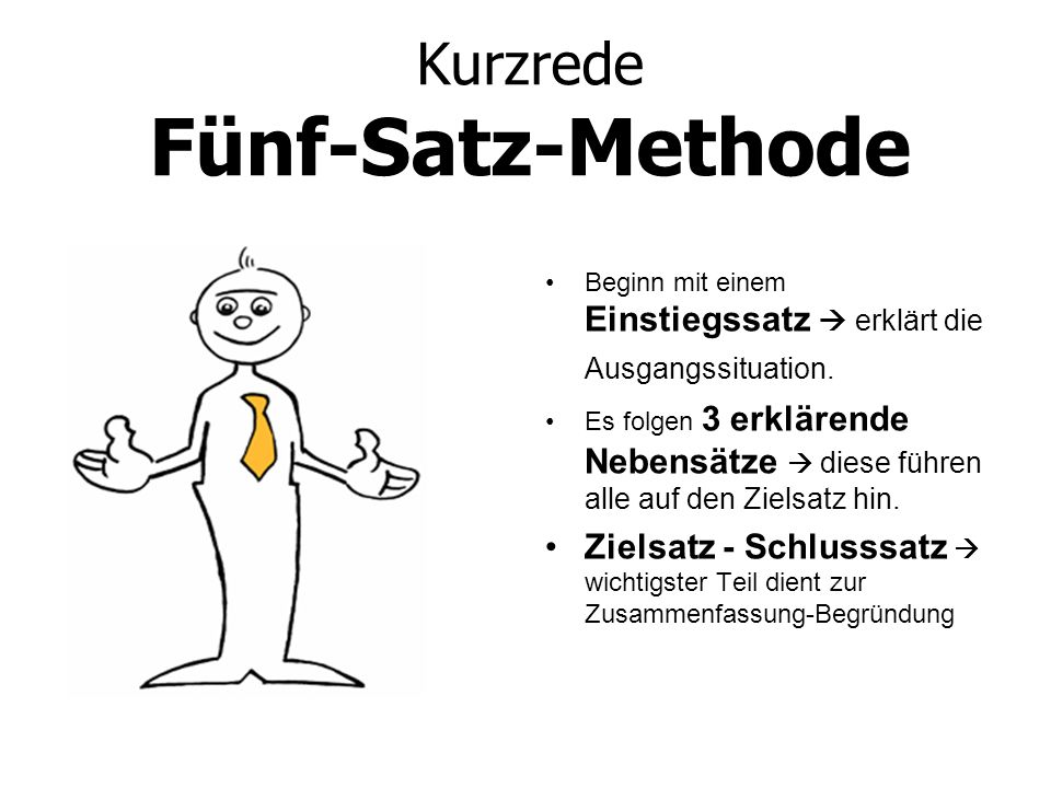 Kurzrede Fünf-Satz-Methode