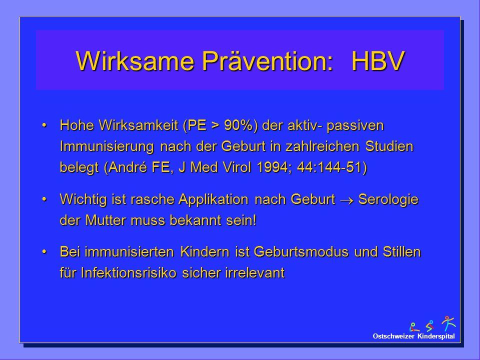 Wirksame Prävention: HBV