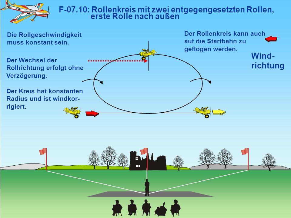 F-07. 10: Rollenkreis mit zwei entgegengesetzten Rollen,