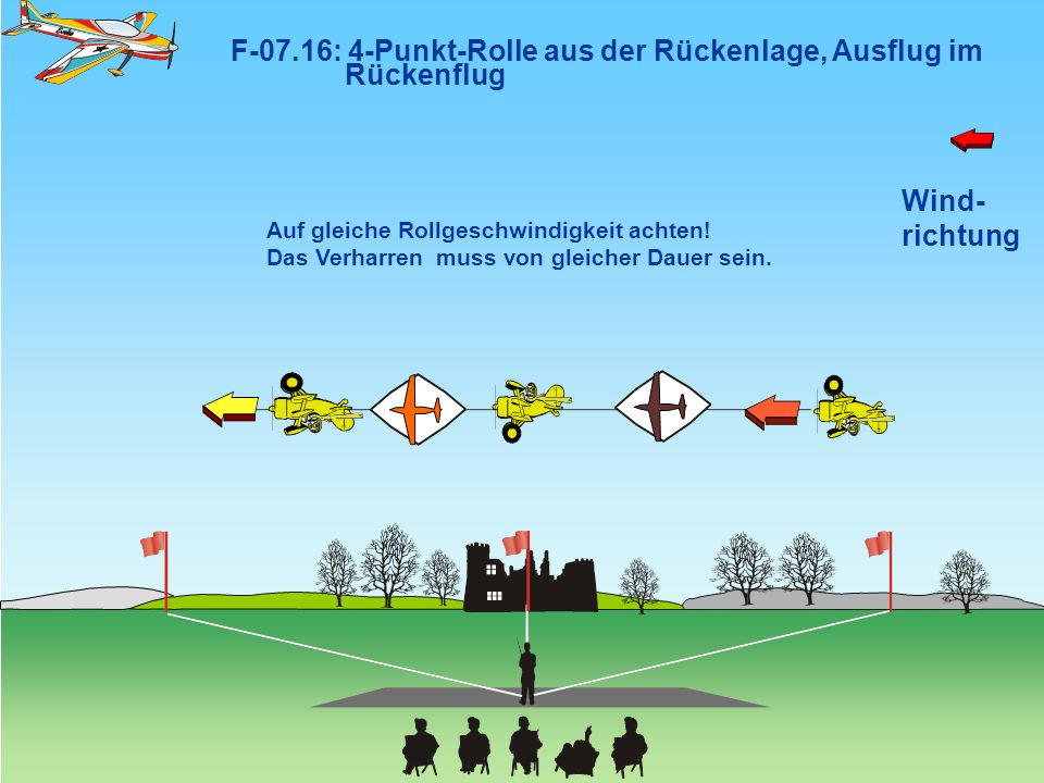 F-07.16: 4-Punkt-Rolle aus der Rückenlage, Ausflug im Rückenflug