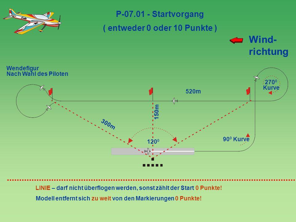 Wind-richtung P-07.01 - Startvorgang ( entweder 0 oder 10 Punkte ) 4