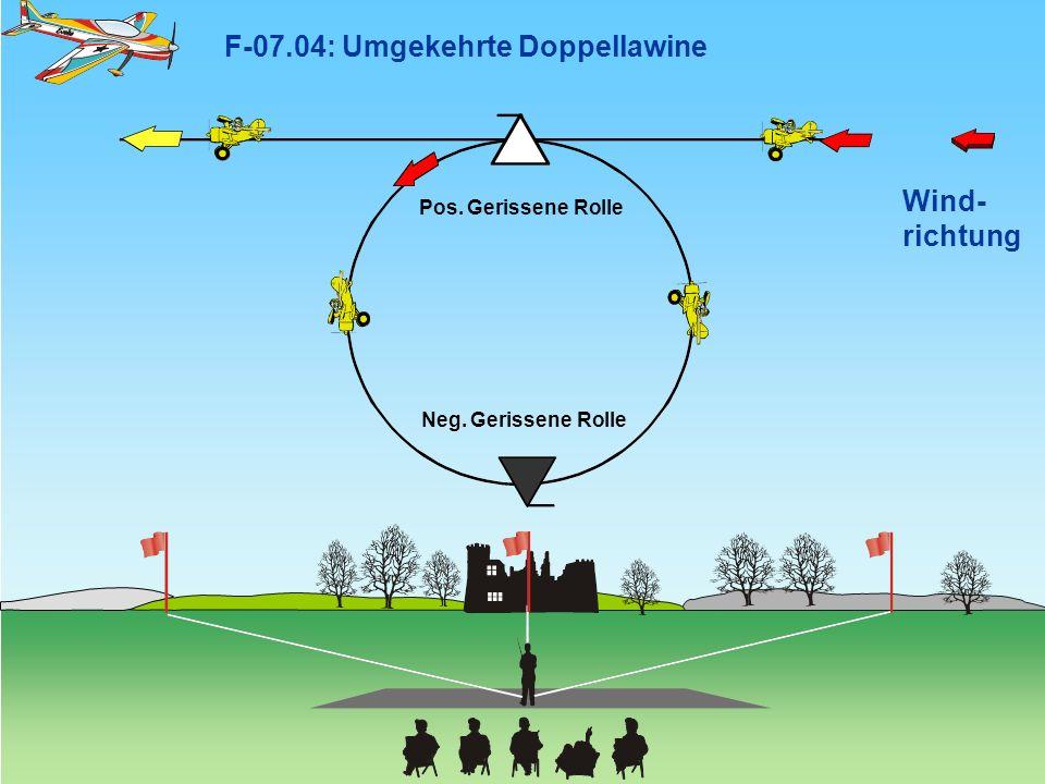 F-07.04: Umgekehrte Doppellawine