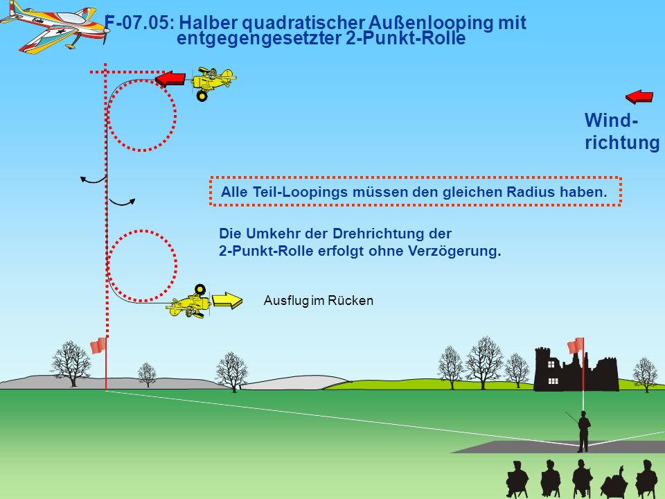 F-07. 05: Halber quadratischer Außenlooping mit