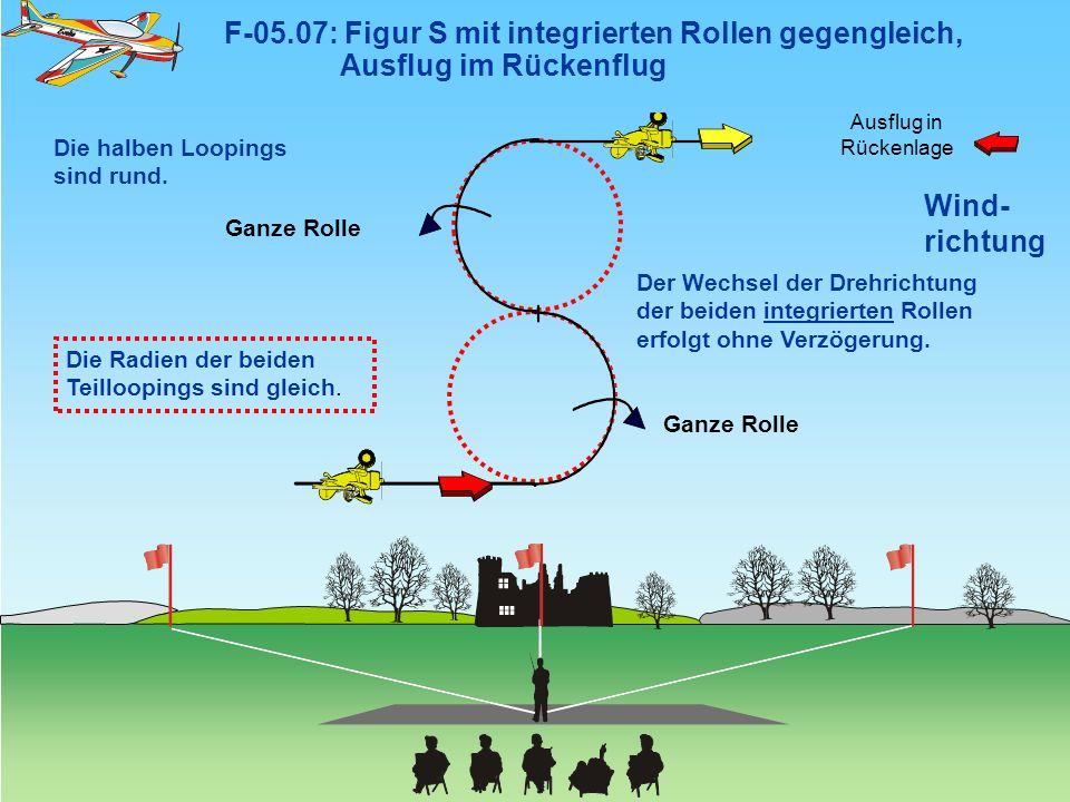 F-05. 07: Figur S mit integrierten Rollen gegengleich,