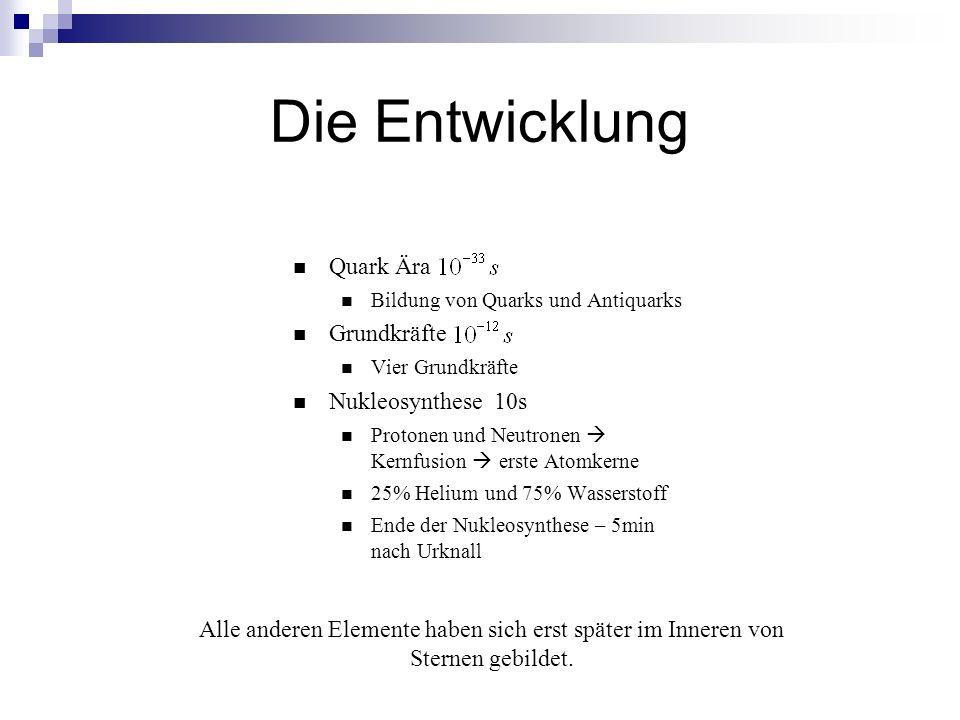 Die Entwicklung Quark Ära Grundkräfte Nukleosynthese 10s
