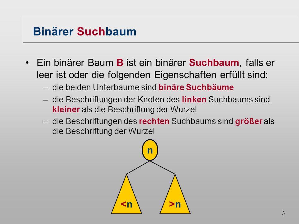 Binärer Suchbaum Ein binärer Baum B ist ein binärer Suchbaum, falls er leer ist oder die folgenden Eigenschaften erfüllt sind: