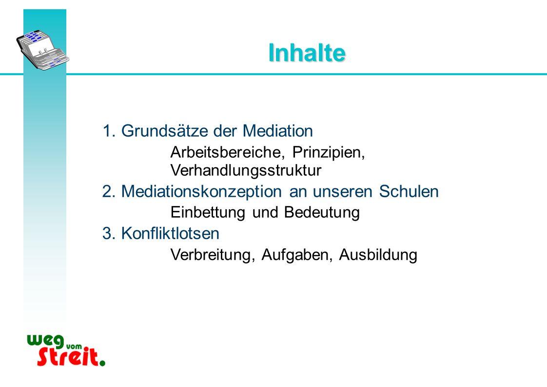 Inhalte 1. Grundsätze der Mediation