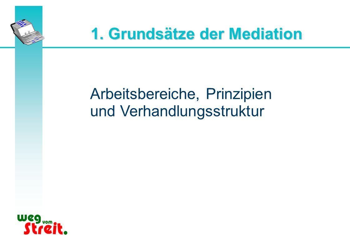 1. Grundsätze der Mediation