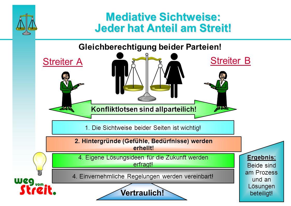 Mediative Sichtweise: Jeder hat Anteil am Streit!