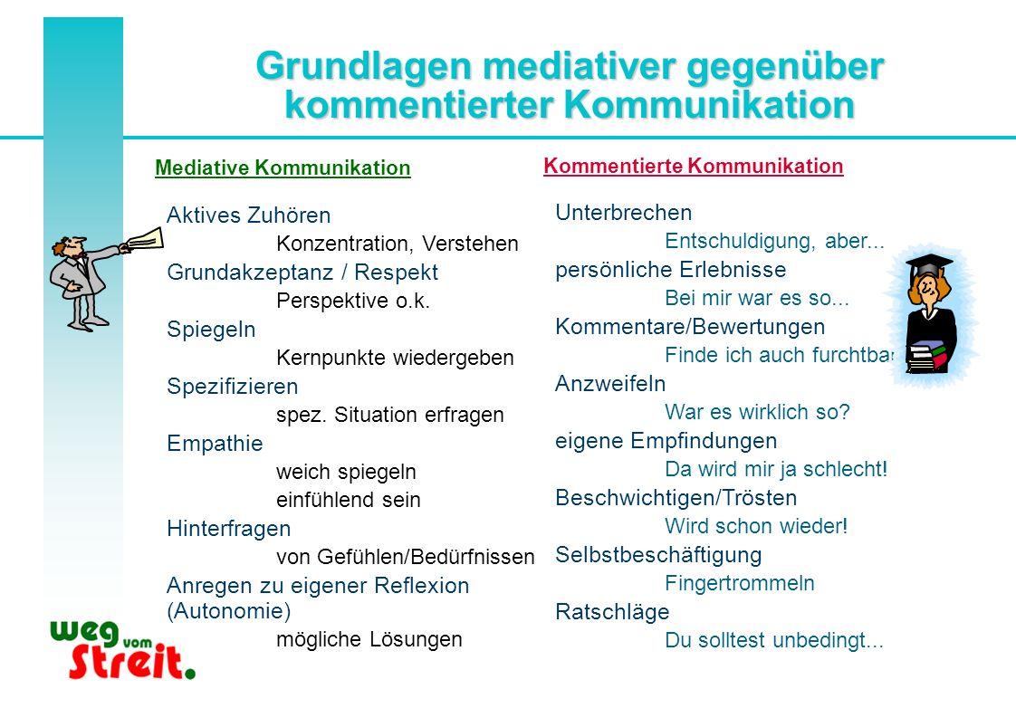 Grundlagen mediativer gegenüber kommentierter Kommunikation