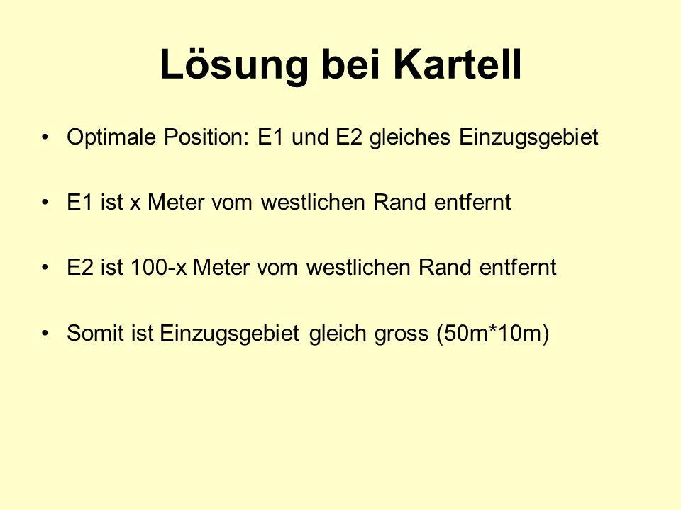 Lösung bei Kartell Optimale Position: E1 und E2 gleiches Einzugsgebiet