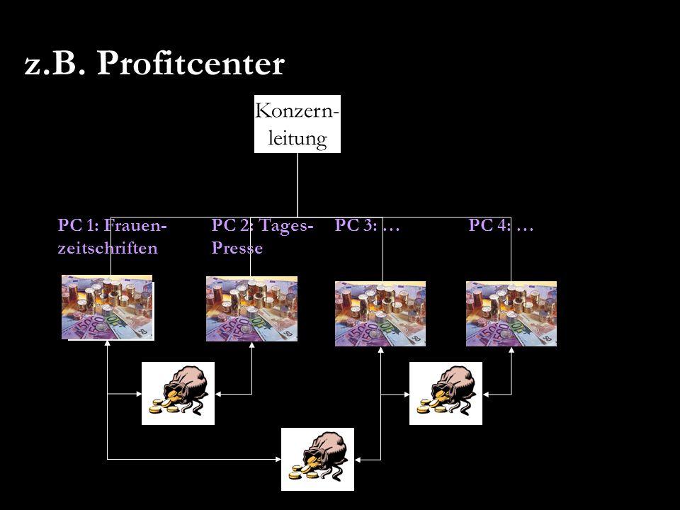 z.B. Profitcenter Konzern- leitung PC 1: Frauen- zeitschriften