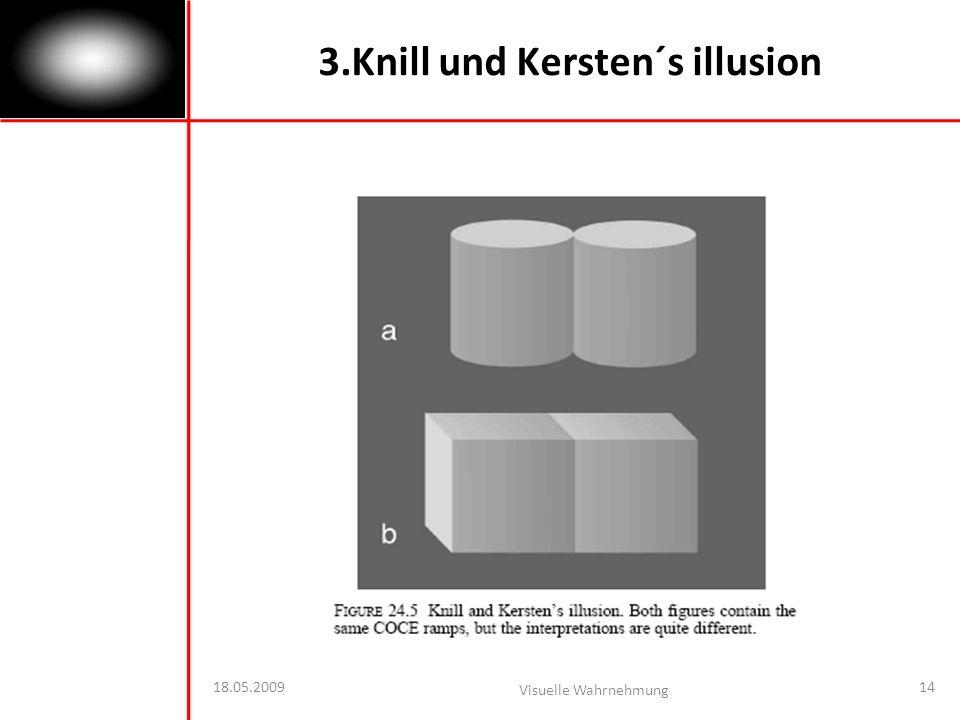 3.Knill und Kersten´s illusion